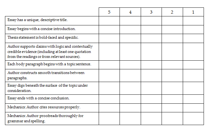 rubric for writing essay